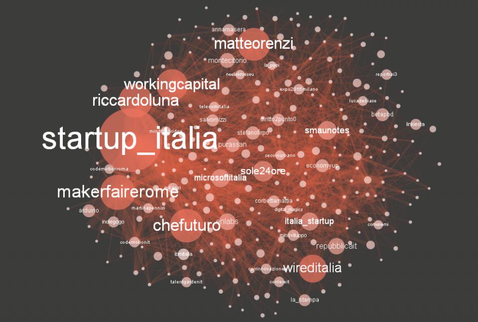 La mappa social dell'innovazione digitale