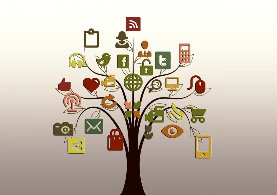 Social HR: risorse umane e marketing, emozioni e big data